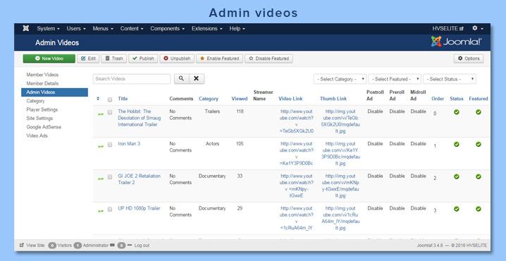 Admin Videos